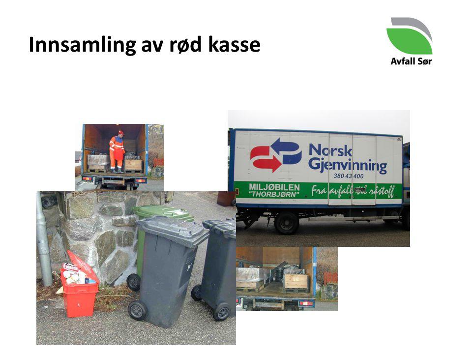 Innsamling av rød kasse