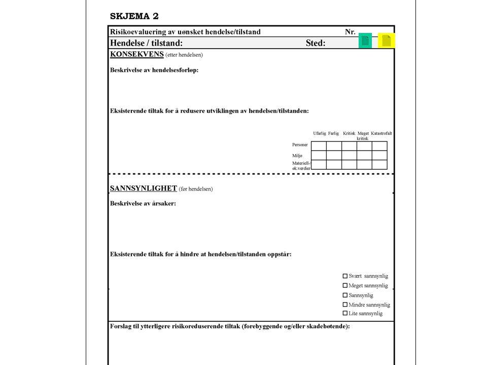 Skjema 2: Risikoevaluering Hendelsesforløp Konsekvens: Årsaker: Sannsynlighet Risikobeskrivelse: Forslag til risikoreduserende tiltak Risikoevaluering Hendelsesforløp Konsekvens: Årsaker: Sannsynlighet Risikobeskrivelse: Forslag til risikoreduserende tiltak Risikoevaluering Hendelsesforløp Konsekvens: Årsaker: Sannsynlighet Risikobeskrivelse: Forslag til risikoreduserende tiltak Risikoevaluering Hendelsesforløp Konsekvens: Årsaker: Sannsynlighet Risikobeskrivelse: Forslag til risikoreduserende tiltak Risikoevaluering Hendelsesforløp Konsekvens: Årsaker: Sannsynlighet Risikobeskrivelse: Forslag til risikoreduserende tiltak Skjema 1: Hva kan skje .