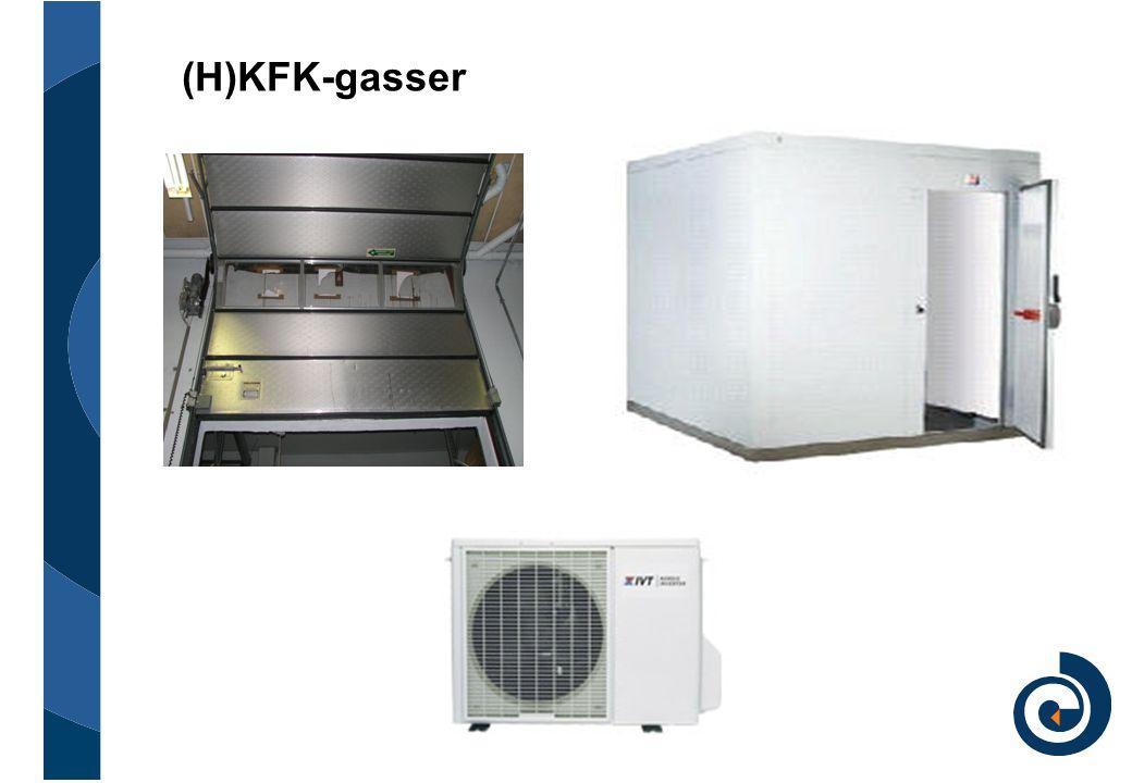 (H)KFK-gasser