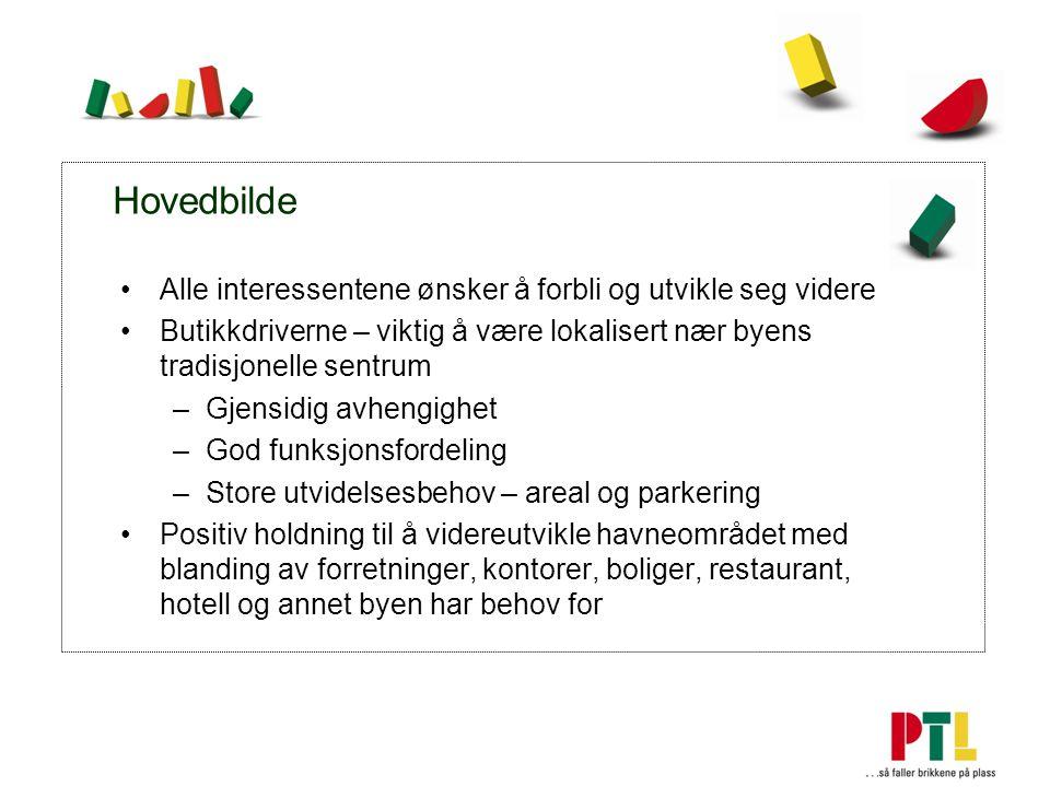 19.jul. 2014 19 Personer pr. bolig Grimstad Befolkningsvekst og færre personer pr.