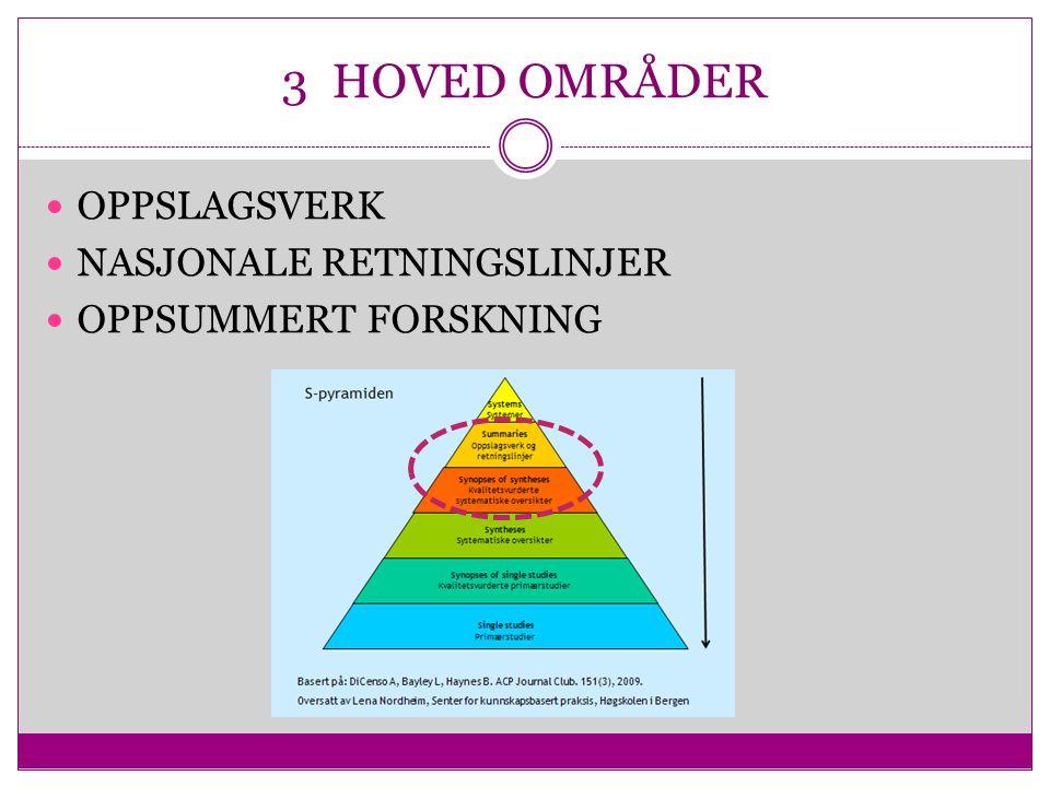 3 HOVED OMRÅDER OPPSLAGSVERK NASJONALE RETNINGSLINJER OPPSUMMERT FORSKNING