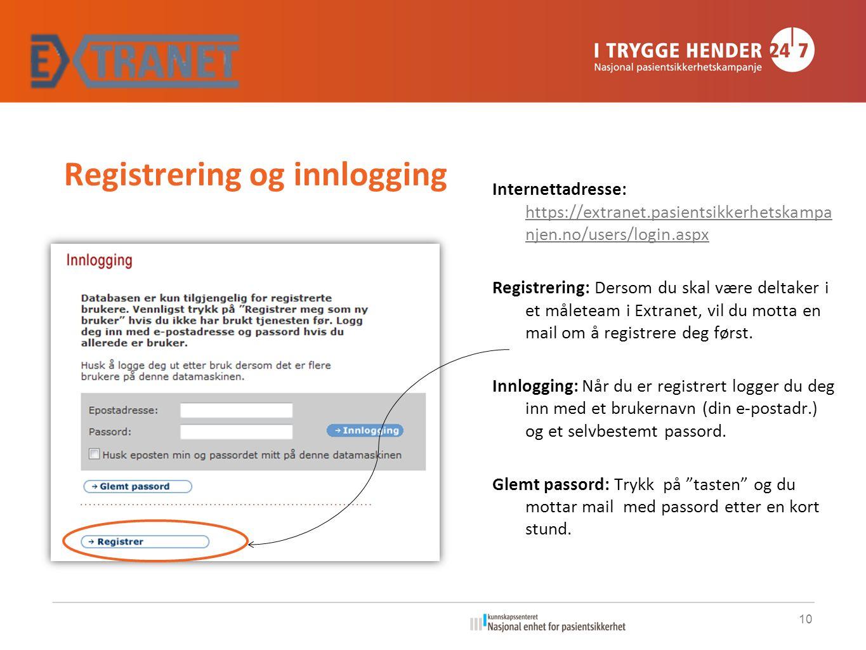 Registrering og innlogging Internettadresse: https://extranet.pasientsikkerhetskampa njen.no/users/login.aspx https://extranet.pasientsikkerhetskampa