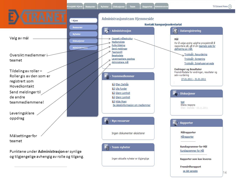 Valg av mål Oversikt medlemmer i teamet Tildeling av roller – Roller gis av den som er registrert som Hovedkontakt Send meldinger til de andre teammed