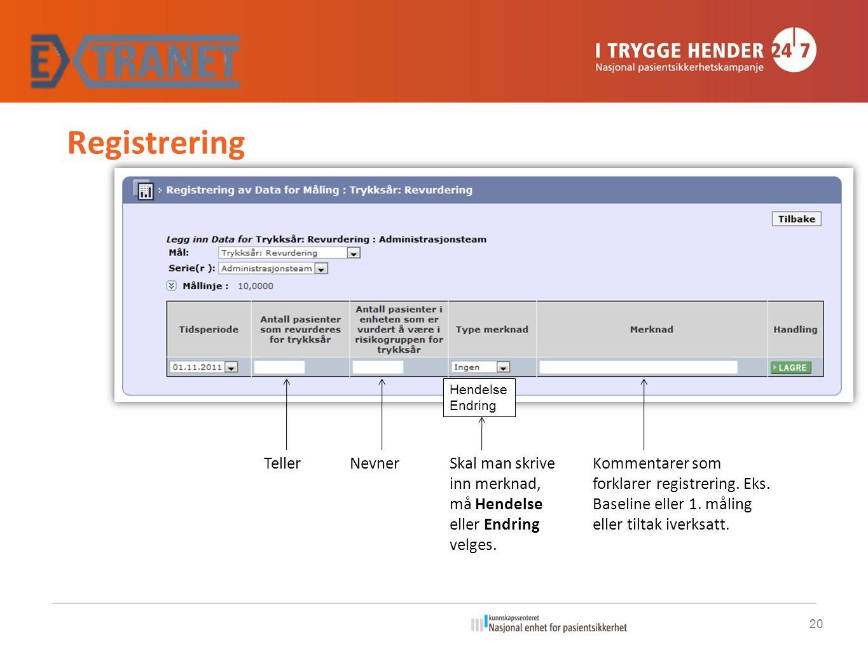 Registrering Hendelse Endring TellerNevner Skal man skrive inn merknad, må Hendelse eller Endring velges. Kommentarer som forklarer registrering. Eks.
