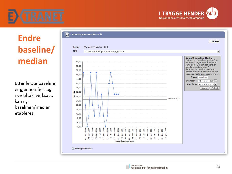 Endre baseline/ median Etter første baseline er gjennomført og nye tiltak iverksatt, kan ny baselinen/median etableres. 23