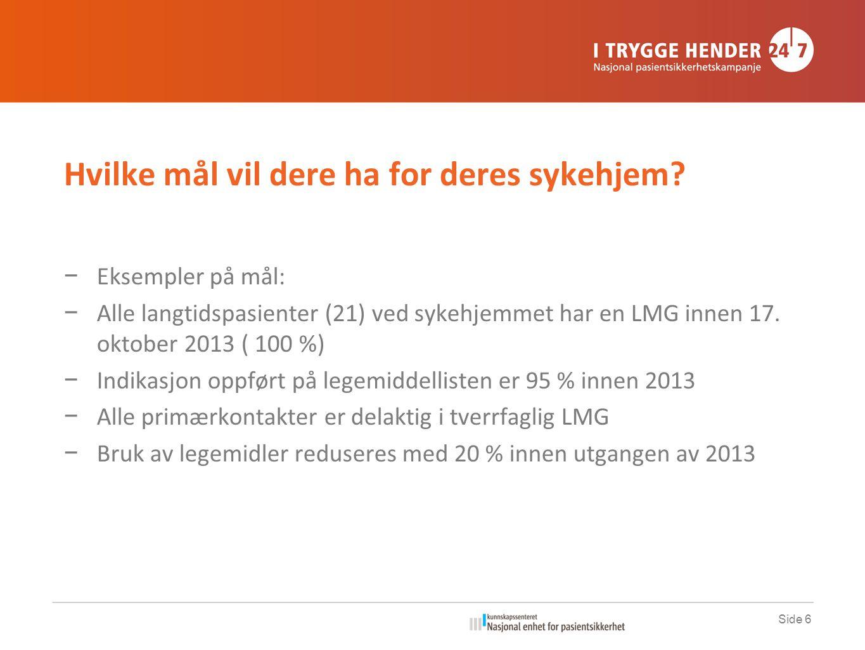 Hvilke mål vil dere ha for deres sykehjem? − Eksempler på mål: − Alle langtidspasienter (21) ved sykehjemmet har en LMG innen 17. oktober 2013 ( 100 %