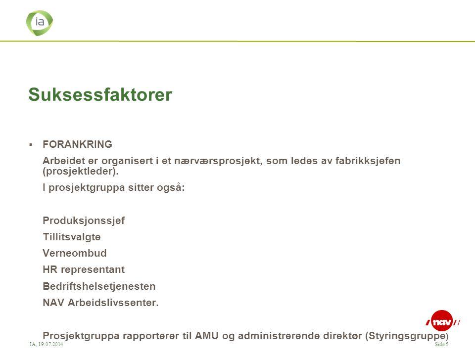 IA, 19.07.2014Side 5 Suksessfaktorer  FORANKRING Arbeidet er organisert i et nærværsprosjekt, som ledes av fabrikksjefen (prosjektleder). I prosjektg