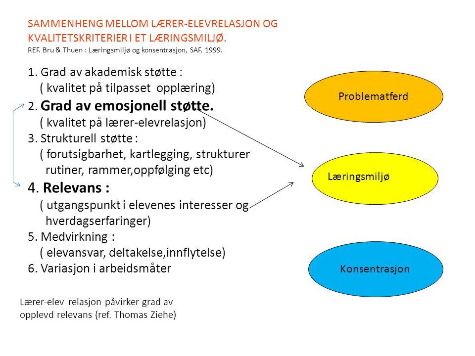 SAMMENHENG MELLOM LÆRER-ELEVRELASJON OG KVALITETSKRITERIER I ET LÆRINGSMILJØ. REF. Bru & Thuen : Læringsmiljø og konsentrasjon, SAF, 1999. 1. Grad av