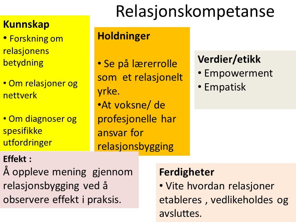 Relasjonskompetanse Kunnskap Forskning om relasjonens betydning Om relasjoner og nettverk Om diagnoser og spesifikke utfordringer Holdninger Se på lær