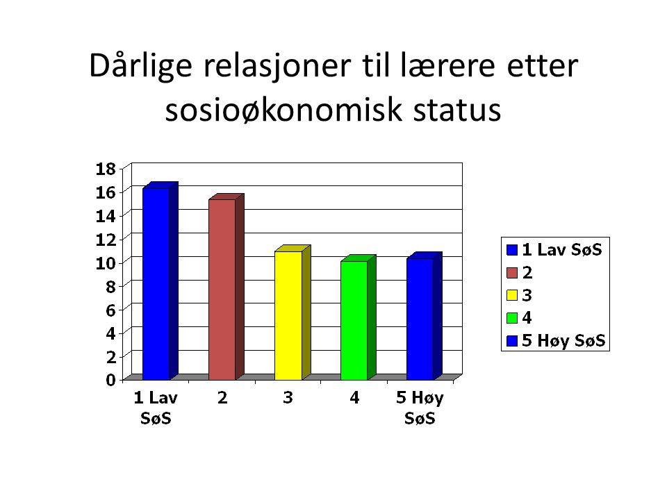 Lærersensitivitet 3 primærområder : 1.