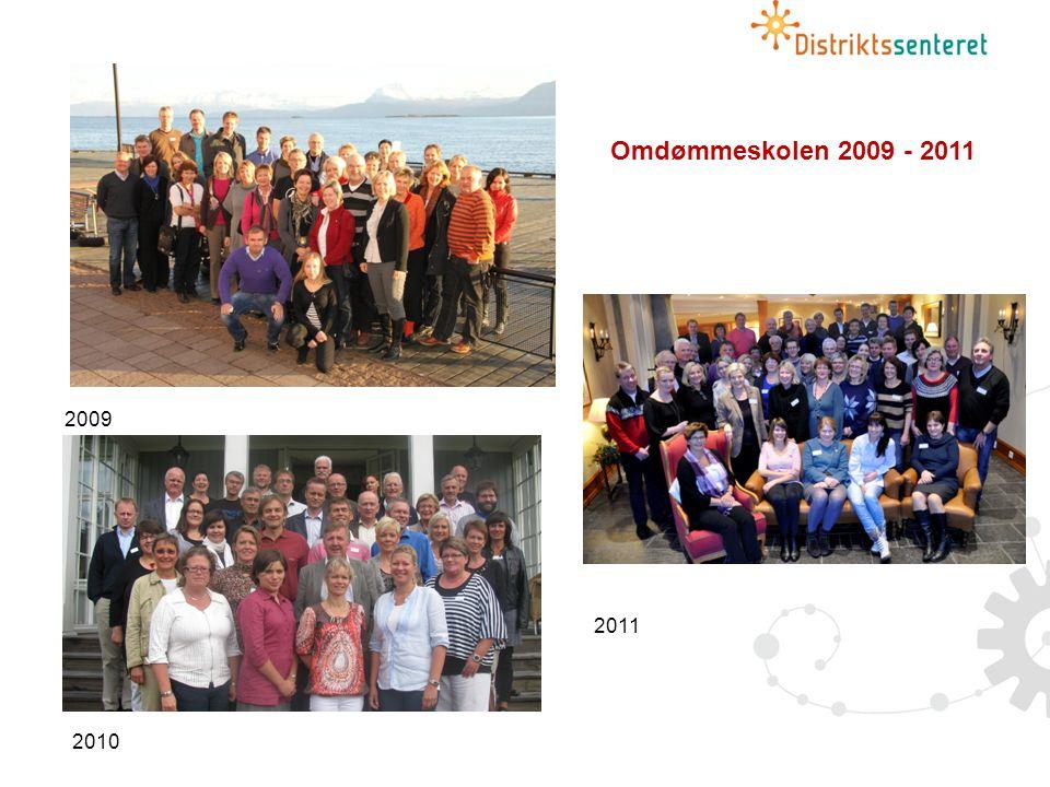 2009 2010 2011 Omdømmeskolen 2009 - 2011