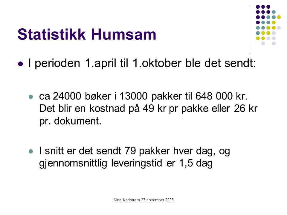 Nina Karlstrøm 27.november 2003 Statistikk Humsam I perioden 1.april til 1.oktober ble det sendt: ca 24000 bøker i 13000 pakker til 648 000 kr. Det bl