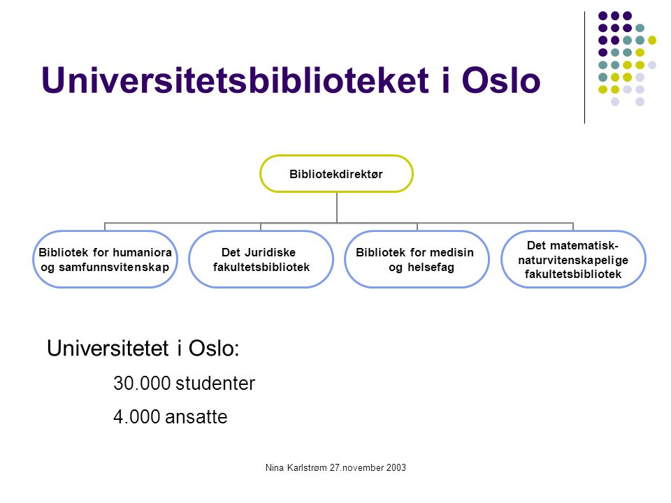 Nina Karlstrøm 27.november 2003 Humsam-biblioteket Ca 100 ansatte Betjener fire fakultet Har ca.