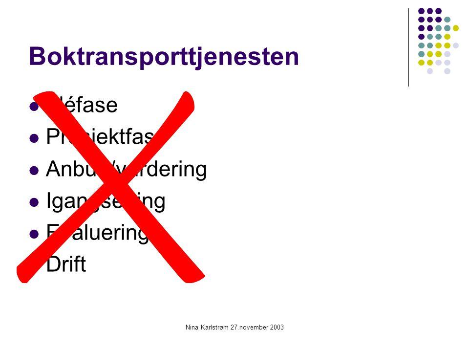 Nina Karlstrøm 27.november 2003 Boktransporttjenesten Idéfase Prosjektfase Anbud/vurdering Igangsetting Evaluering Drift
