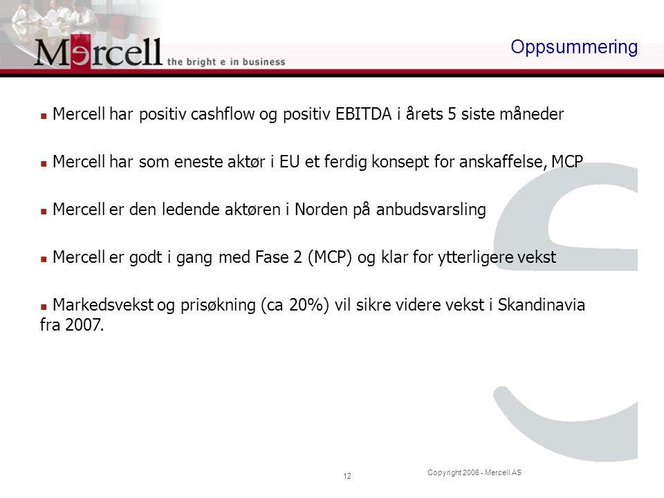 Copyright 2006 - Mercell AS 12 Oppsummering Mercell har positiv cashflow og positiv EBITDA i årets 5 siste måneder Mercell har som eneste aktør i EU e