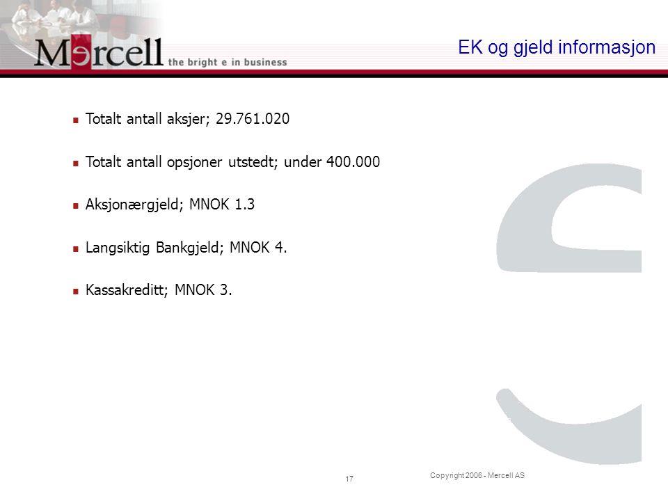 Copyright 2006 - Mercell AS 17 EK og gjeld informasjon Totalt antall aksjer; 29.761.020 Totalt antall opsjoner utstedt; under 400.000 Aksjonærgjeld; M