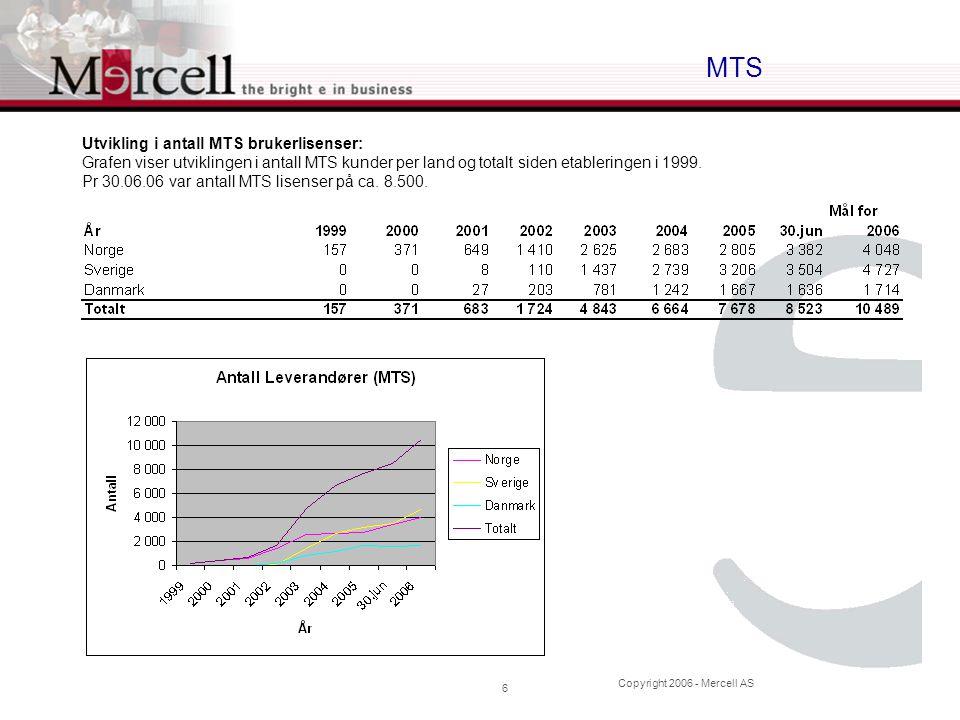Copyright 2006 - Mercell AS 6 MTS Utvikling i antall MTS brukerlisenser: Grafen viser utviklingen i antall MTS kunder per land og totalt siden etabler
