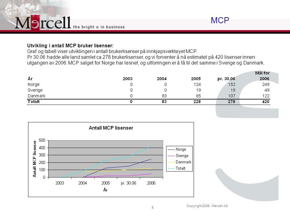 Copyright 2006 - Mercell AS 8 MCP Utvikling i antall MCP bruker lisenser: Graf og tabell viser utviklingen i antall brukerlisenser på innkjøpsverktøye