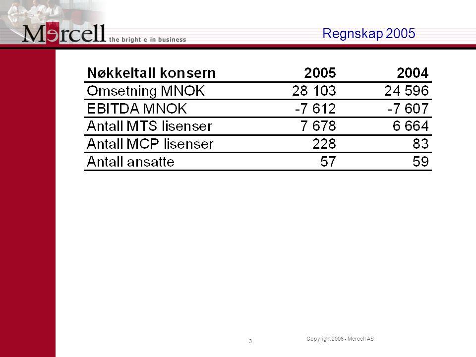 Copyright 2006 - Mercell AS 4 Regnskap 1'te halvår ** Tallene inkluderer kostnader for Norge ifm forberedelser for salg mot baltiske leverandører, på ca.