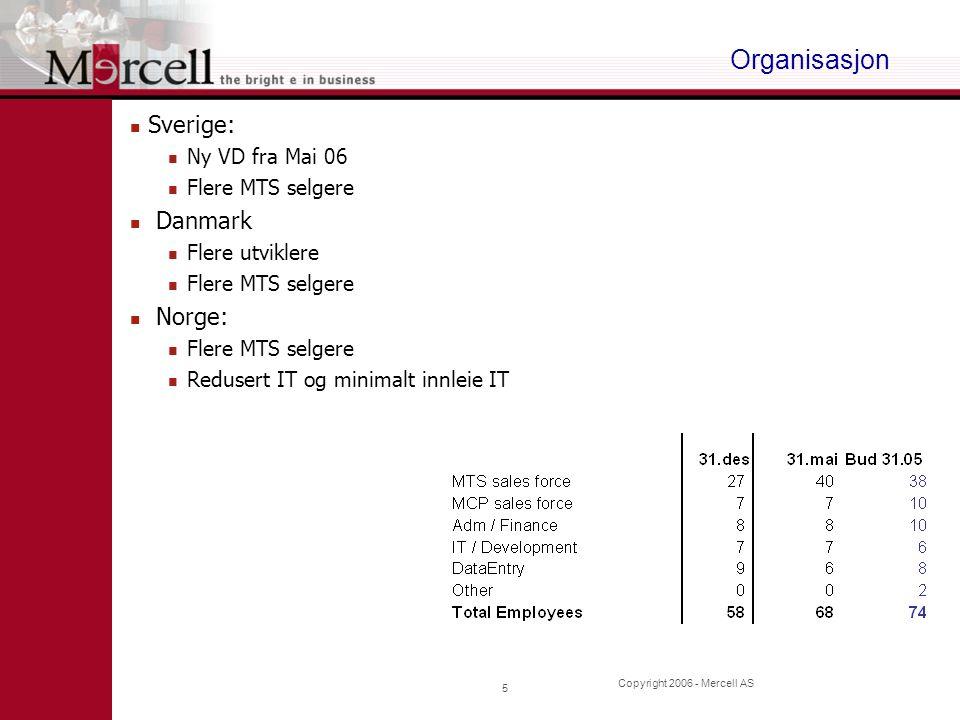 Copyright 2006 - Mercell AS 5 Organisasjon Sverige: Ny VD fra Mai 06 Flere MTS selgere Danmark Flere utviklere Flere MTS selgere Norge: Flere MTS selgere Redusert IT og minimalt innleie IT