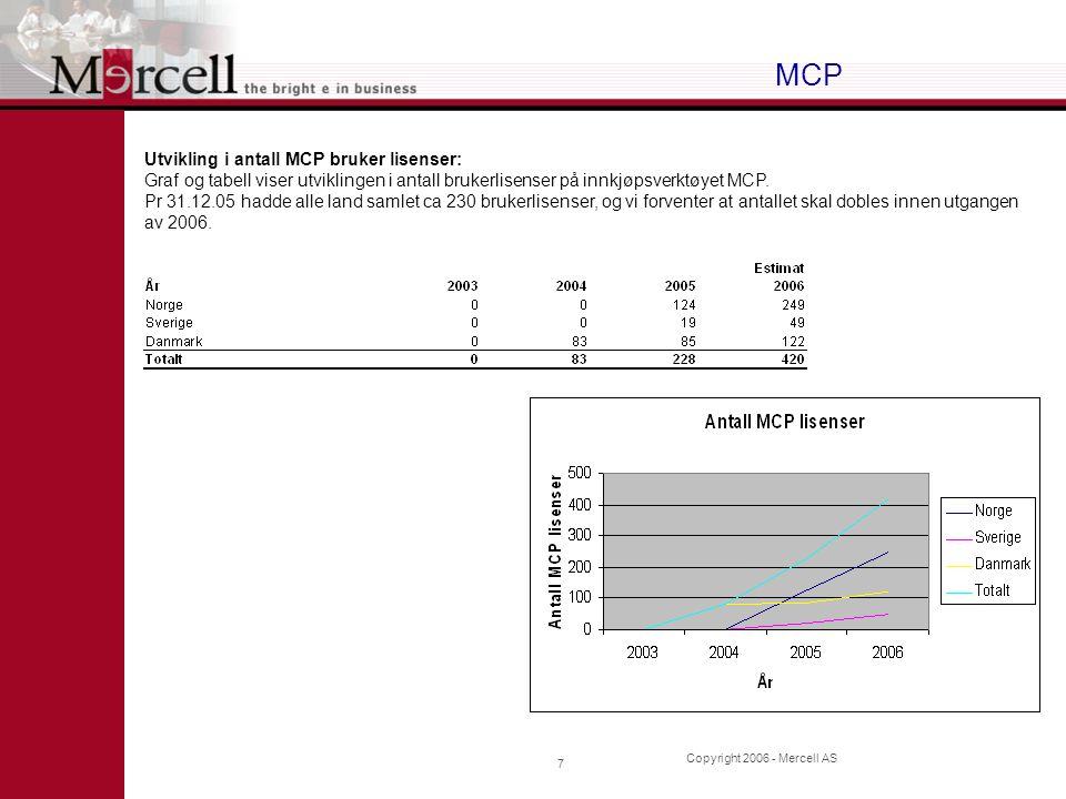 Copyright 2006 - Mercell AS 7 MCP Utvikling i antall MCP bruker lisenser: Graf og tabell viser utviklingen i antall brukerlisenser på innkjøpsverktøyet MCP.