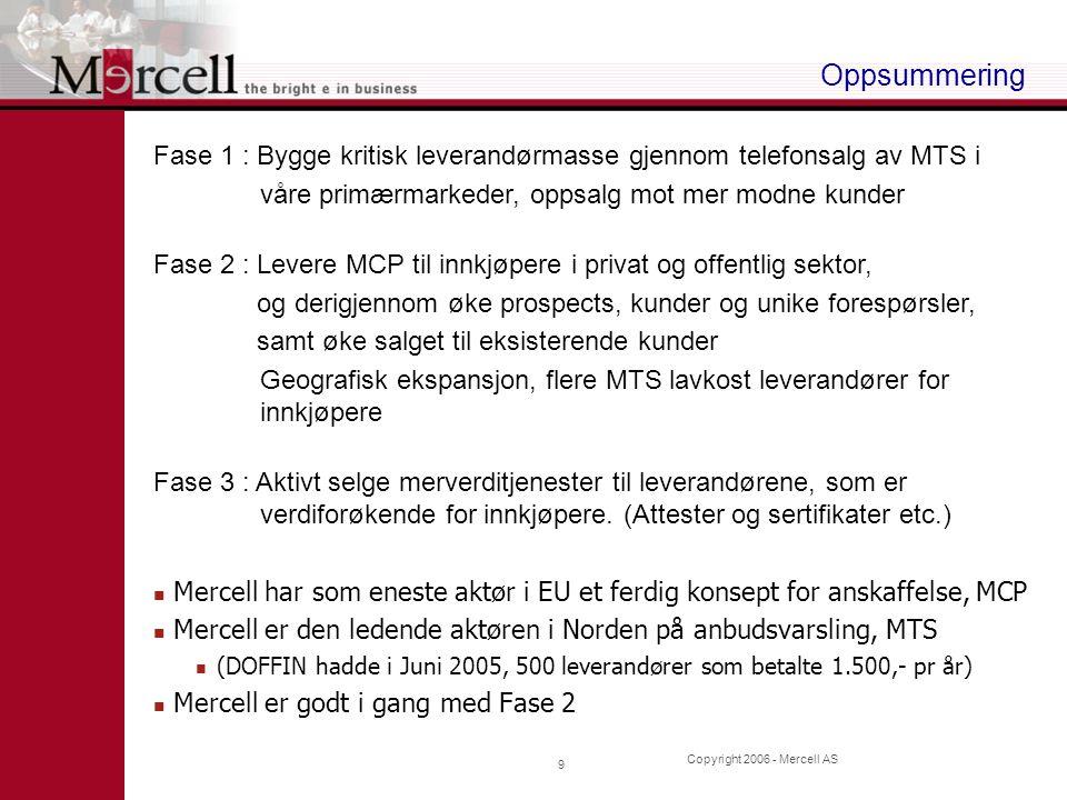 Copyright 2006 - Mercell AS 9 Oppsummering Mercell har som eneste aktør i EU et ferdig konsept for anskaffelse, MCP Mercell er den ledende aktøren i N