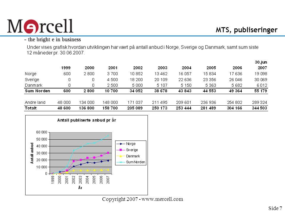 Copyright 2007 - www.mercell.com MTS, publiseringer Under vises grafisk hvordan utviklingen har vært på antall anbud i Norge, Sverige og Danmark, samt sum siste 12 måneder pr.