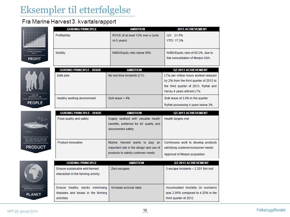 Eksempler til etterfølgelse 12 Fra Marine Harvest 3. kvartalsrapport NFF 29. januar 2014