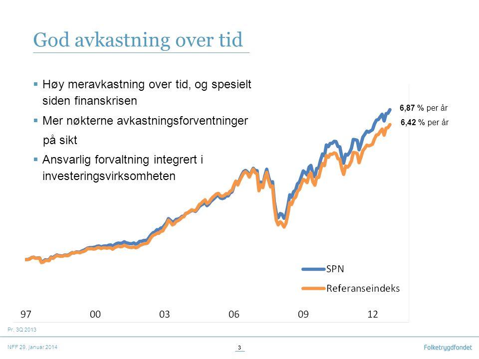 God avkastning over tid 3  Høy meravkastning over tid, og spesielt siden finanskrisen  Mer nøkterne avkastningsforventninger på sikt  Ansvarlig forvaltning integrert i investeringsvirksomheten 6,87 % per år 6,42 % per år NFF 29.