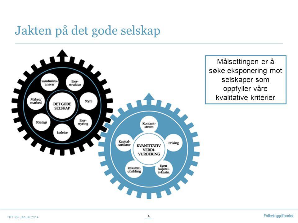 Jakten på det gode selskap Målsettingen er å søke eksponering mot selskaper som oppfyller våre kvalitative kriterier 4 NFF 29.