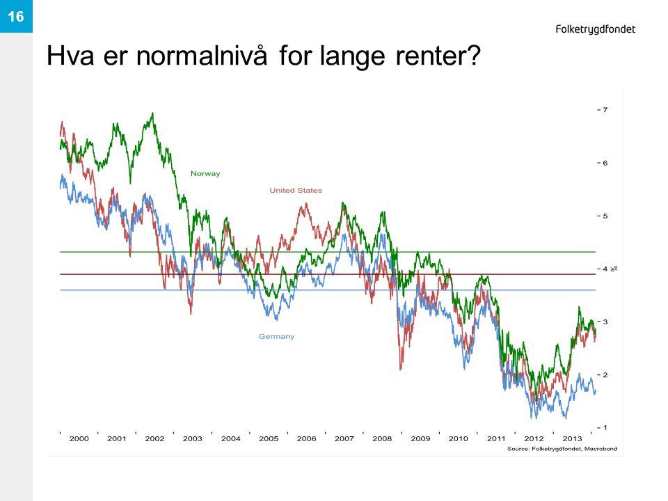 Hva er normalnivå for lange renter? 16