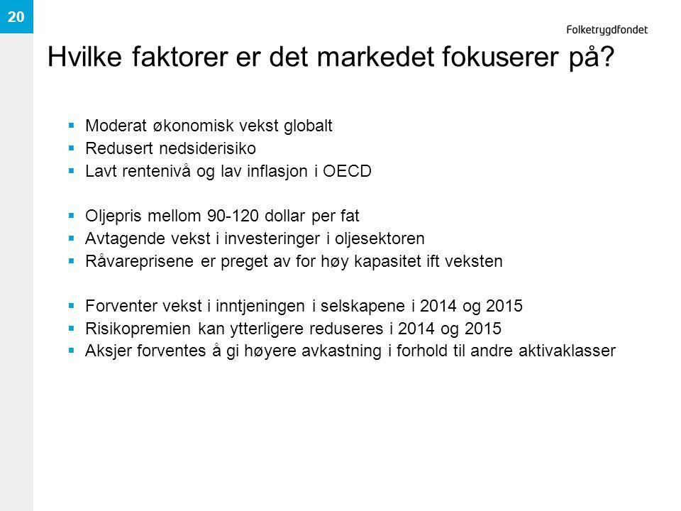 Hvilke faktorer er det markedet fokuserer på?  Moderat økonomisk vekst globalt  Redusert nedsiderisiko  Lavt rentenivå og lav inflasjon i OECD  Ol