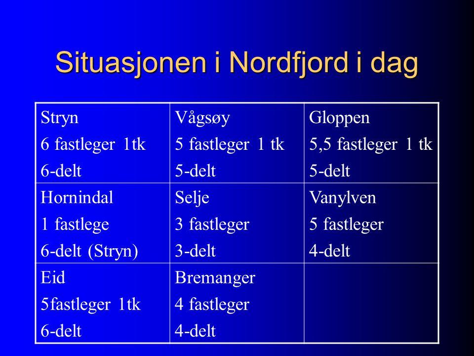 Situasjonen i Nordfjord i dag Stryn 6 fastleger 1tk 6-delt Vågsøy 5 fastleger 1 tk 5-delt Gloppen 5,5 fastleger 1 tk 5-delt Hornindal 1 fastlege 6-del