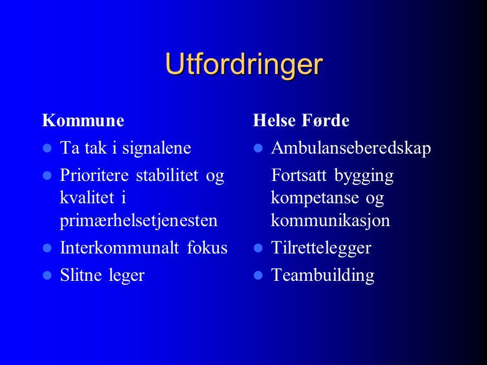 Utfordringer Kommune Ta tak i signalene Prioritere stabilitet og kvalitet i primærhelsetjenesten Interkommunalt fokus Slitne leger Helse Førde Ambulan