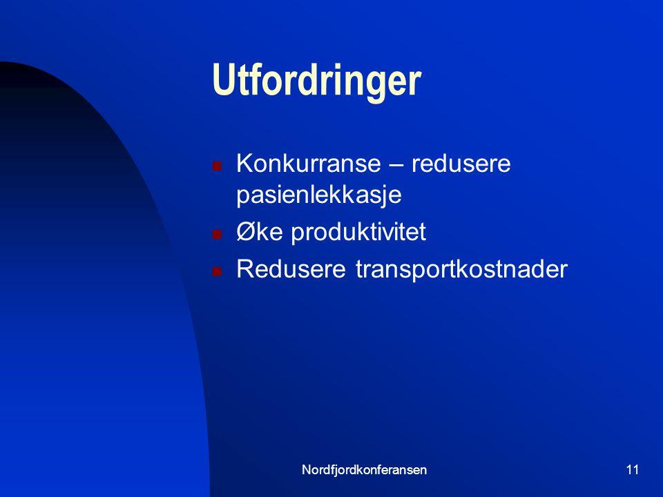 Nordfjordkonferansen10 Strategigrupper -mandat Akuttfunksjon Medisin, ortopedi,føde Poliklinikk Samarbeid- saumlaust Helse Førde Langsiktig Effektiv funksjonsfordeling