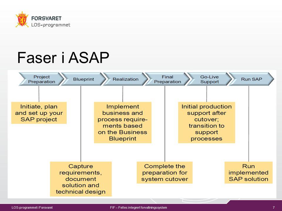 7 LOS-programmet LOS-programmet i ForsvaretFIF – Felles integrert forvaltningssystem Faser i ASAP