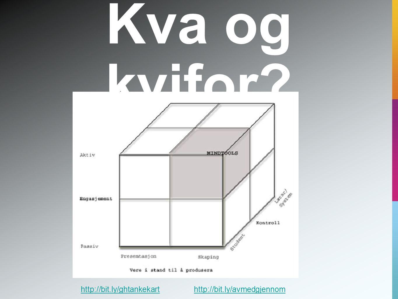Kva og kvifor? http://bit.ly/ghtankekarthttp://bit.ly/avmedgjennom