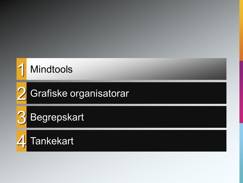 Mindtools Tenk og skap bit.ly/ghmindtoolsbit.ly/mindtools