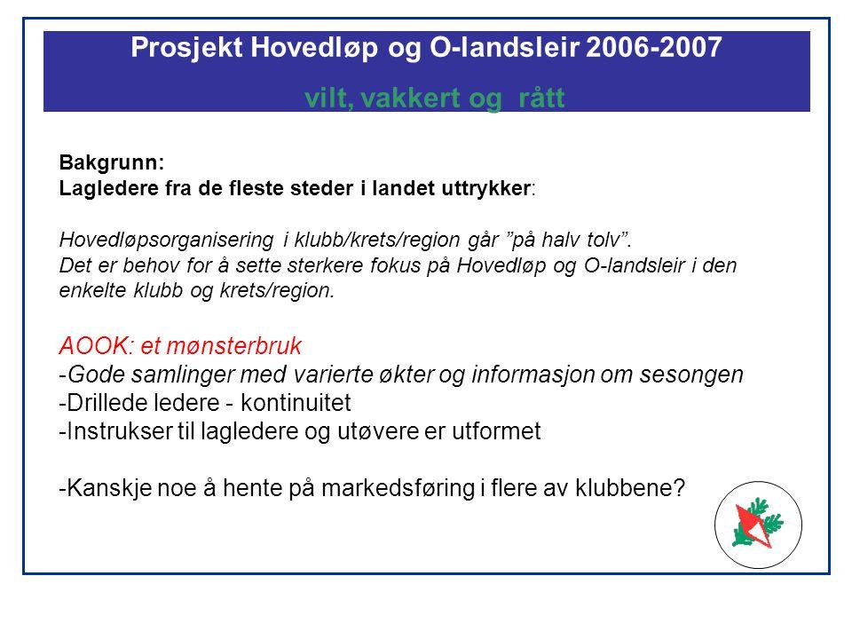 Prosjekt Hovedløp og O-landsleir 2006-2007 vilt, vakkert og rått Bakgrunn: Lagledere fra de fleste steder i landet uttrykker: Hovedløpsorganisering i klubb/krets/region går på halv tolv .