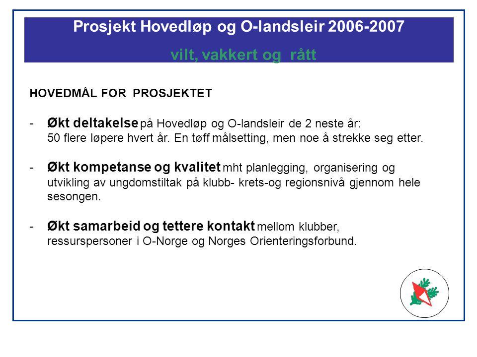 Prosjekt Hovedløp og O-landsleir 2006-2007 vilt, vakkert og rått HOVEDMÅL FOR PROSJEKTET - Økt deltakelse på Hovedløp og O-landsleir de 2 neste år: 50 flere løpere hvert år.
