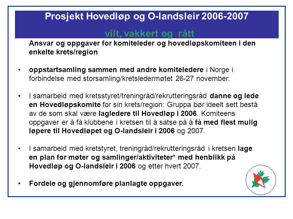 Prosjekt Hovedløp og O-landsleir 2006-2007 vilt, vakkert og rått Ansvar og oppgaver for komiteleder og hovedløpskomiteen i den enkelte krets/region oppstartsamling sammen med andre komiteledere i Norge i forbindelse med storsamling/kretsledermøtet 26-27 november.