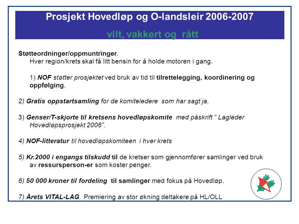 Prosjekt Hovedløp og O-landsleir 2006-2007 vilt, vakkert og rått Støtteordninger/oppmuntringer.