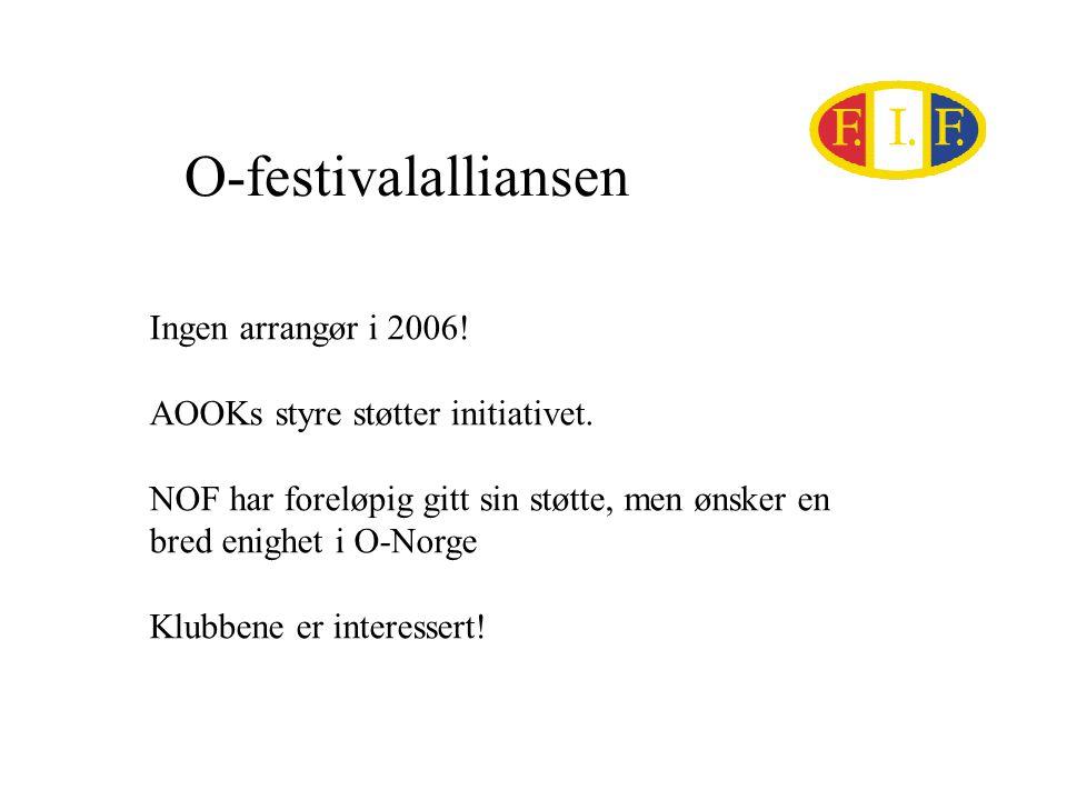 O-festivalalliansen 2001 Bergen 2002 Østmarka 2003 Lillomarka 2004 Eiker 2005 Nydalen 2006 = O-festivalalliansen 2007 Kristiansand / Hovden 2008 = O-festivalalliansen / EM 2009 = O-festivalalliansen 2010 = O-festivalalliansen Årlig overskudd de siste årene har ligget rundt 500.000 kr