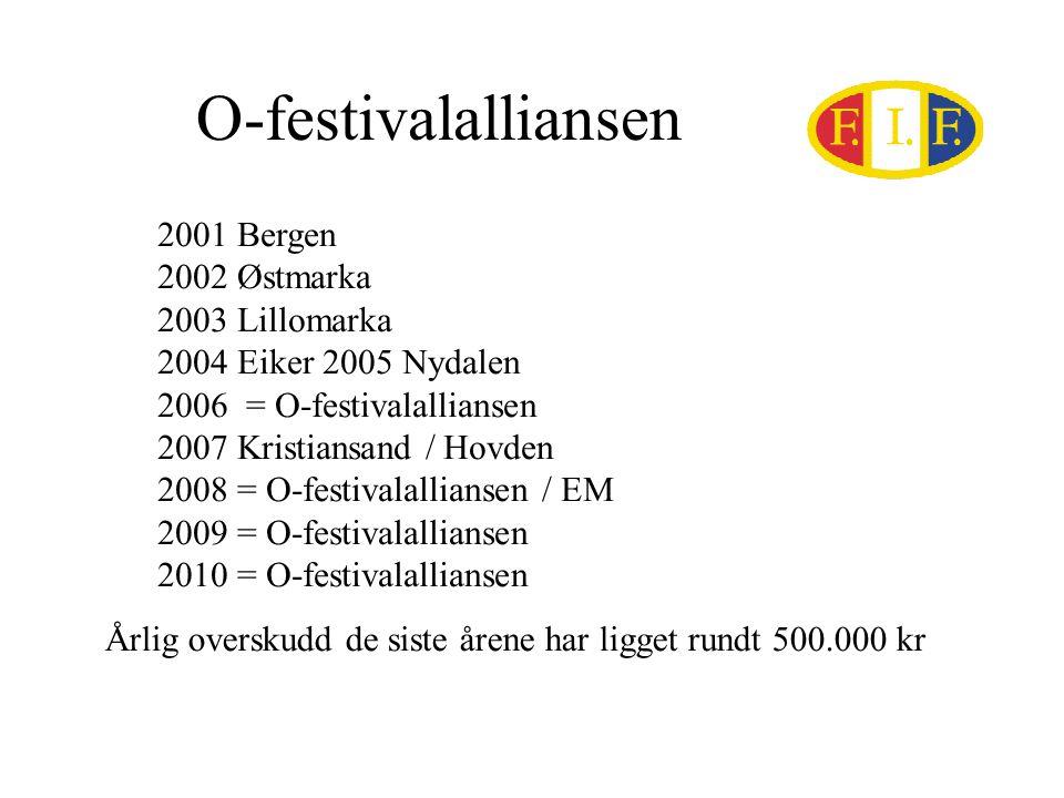 O-Festivalalliansen Bred enighet Avtale med NOF om å overta rettigheter til O-Festivalen En O-Festivalallianse må ha tilstrekkelig med ressurser til kunne arrangere O-Festivalen over en årrekke.