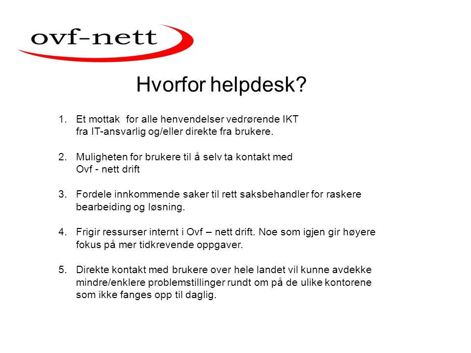 2.Linje support 1.Linje support Helpdesk Brukere MEC E-post: helpdesk@ovf.no Tlf+ 47 23 08 (15 40) 3.Linje support