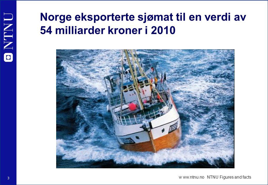 3 Norge eksporterte sjømat til en verdi av 54 milliarder kroner i 2010 w ww.ntnu.no NTNU Figures and facts
