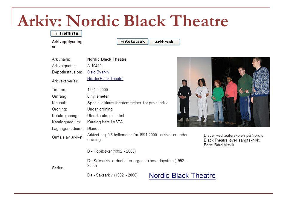 Arkiv: Nordic Black Theatre Arkivopplysning er Arkivnavn:Nordic Black Theatre Arkivsignatur:A-10419 Depotinstitusjon:Oslo Byarkiv Arkivskaper(e): Nord