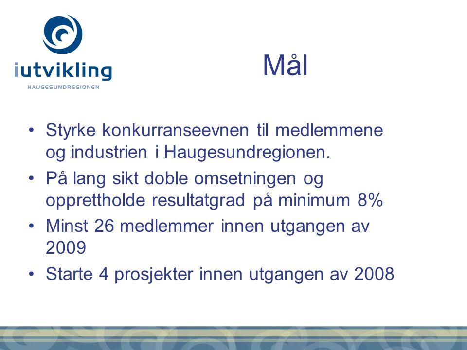 Styrke konkurranseevnen til medlemmene og industrien i Haugesundregionen. På lang sikt doble omsetningen og opprettholde resultatgrad på minimum 8% Mi