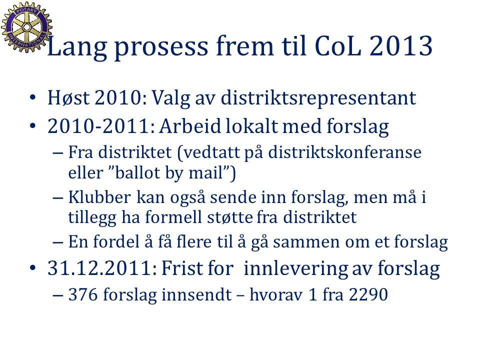2011 – 2012: Frem til CoL (1) Høst 2011: Kontakt med øvrige nordiske distrikt – En kontaktperson pr.