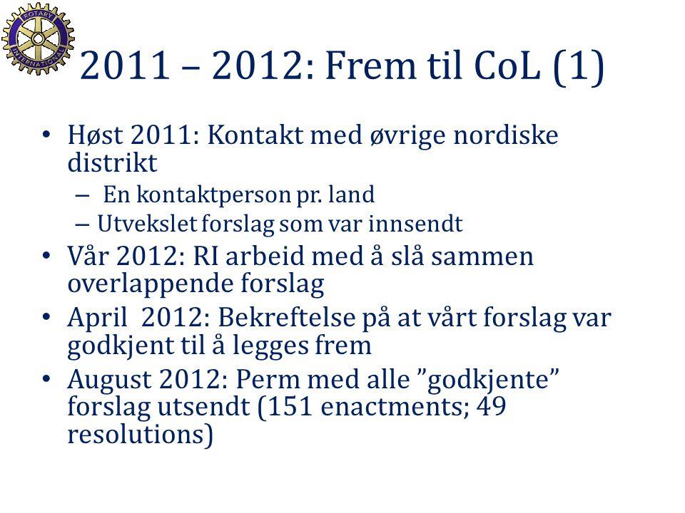2011 – 2012: Frem til CoL (2) Seminar i forbindelse med Sone Institutt i Sundsvall August 2011 Oppgaver fordelt mellom de norske representantene: Hver forberedte ca.